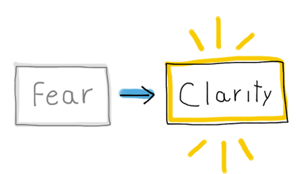 clarity replaces fear