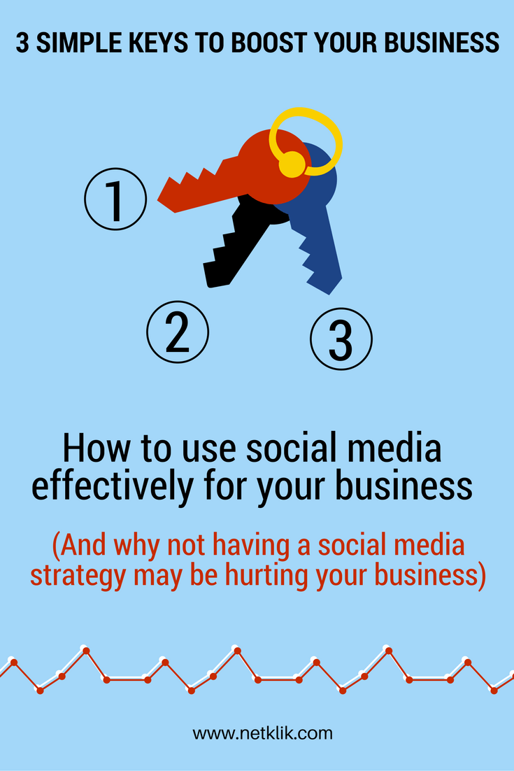 How to use social media effectively for your business