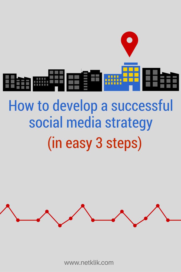 develop a successful social media strategy