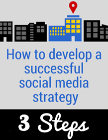 infographic develop a successful social media strategy